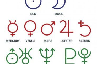 biểu Tượng và ký hiệu trong bản đồ sao