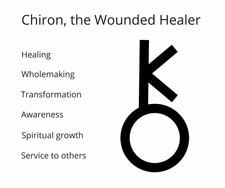 Sao Thổ và Chiron